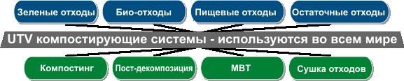 behandlungsgrafik-ru